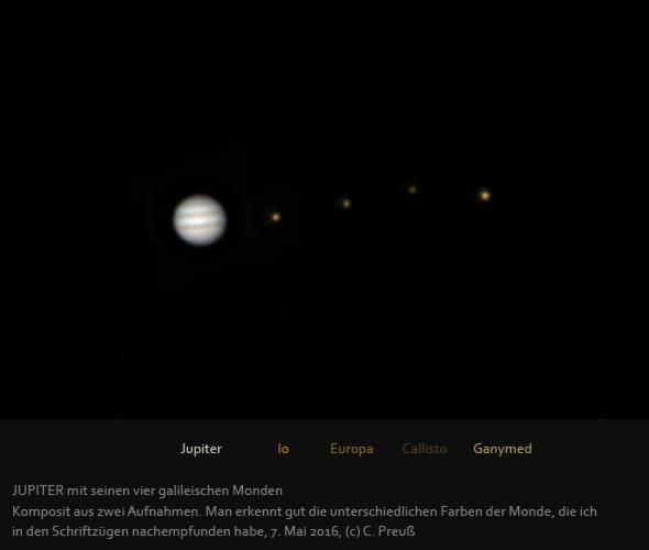 Jupiter mit seinen Monden