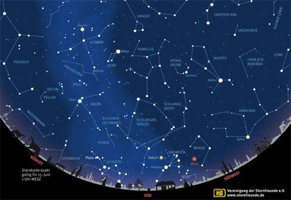 Sternkarte Juni 2016